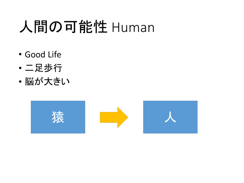 f:id:kamiwo_koete:20141230153433p:plain