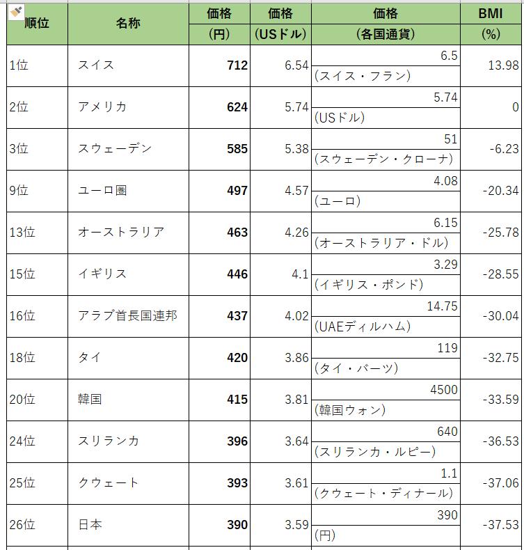 f:id:kamiya1882:20191212094450p:plain