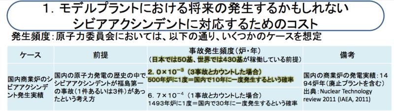 f:id:kamiyakenkyujo:20121202214310j:image