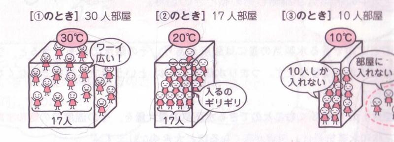 f:id:kamiyakenkyujo:20150625045827j:image:w360