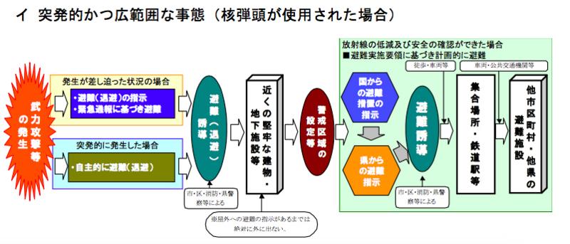 f:id:kamiyakenkyujo:20170503183701j:image