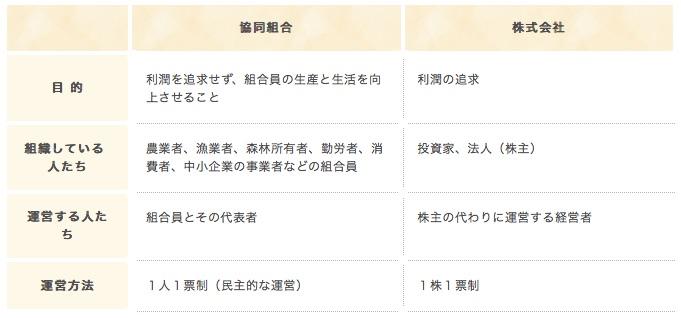 f:id:kamiyakenkyujo:20171228232925j:image