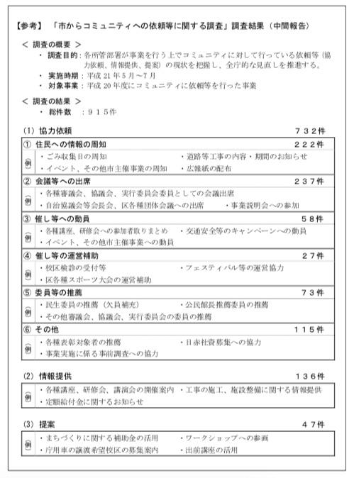 f:id:kamiyakenkyujo:20181004231029j:plain