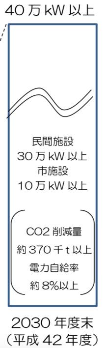 f:id:kamiyakenkyujo:20181020005814j:plain