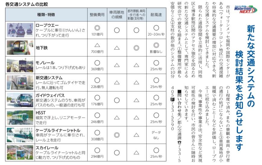 f:id:kamiyakenkyujo:20190309031902j:plain