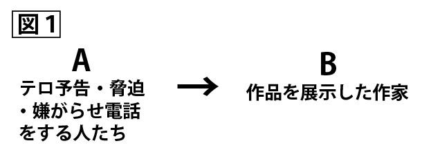 f:id:kamiyakenkyujo:20190804221448j:plain
