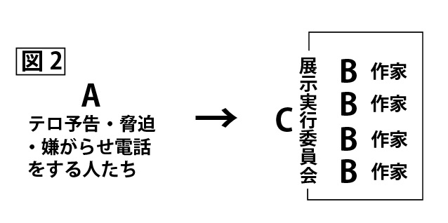 f:id:kamiyakenkyujo:20190804222010j:plain
