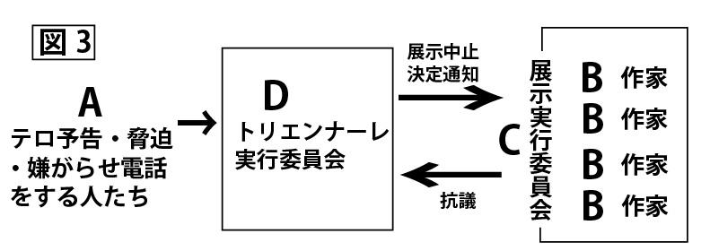 f:id:kamiyakenkyujo:20190804225950j:plain