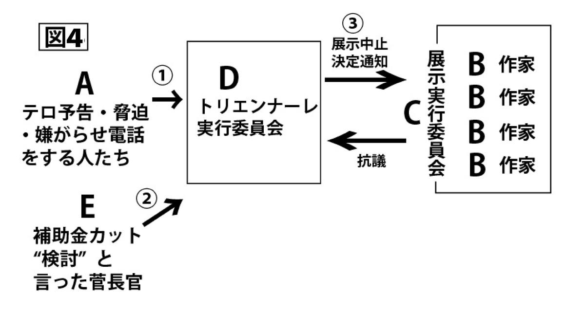 f:id:kamiyakenkyujo:20190806153051j:plain