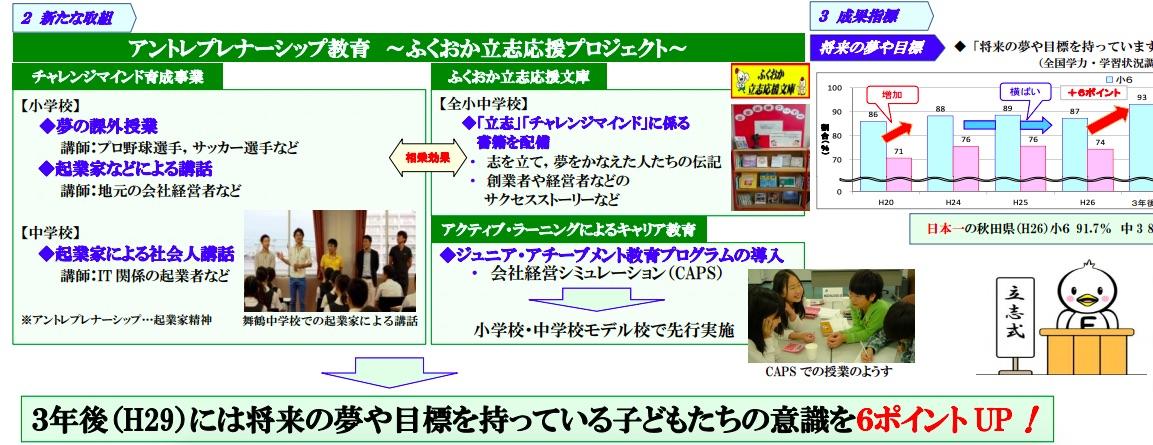 f:id:kamiyakenkyujo:20191217033500j:plain