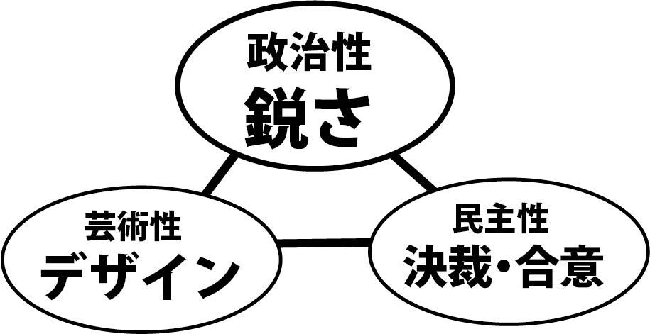 f:id:kamiyakenkyujo:20201024183204j:plain