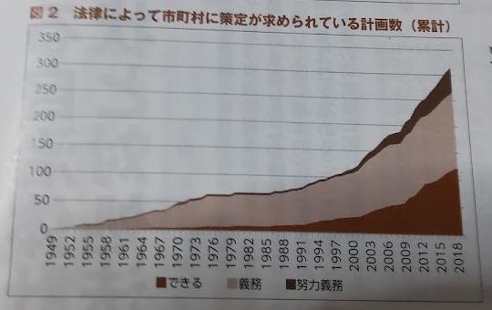 f:id:kamiyakenkyujo:20211003224126j:plain