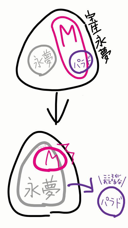f:id:kamiyatakeru:20170108131718j:plain