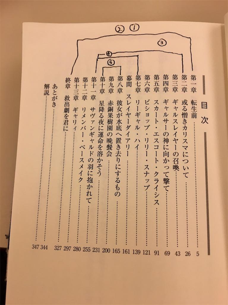 f:id:kamizimaryu1026:20170315130455j:image