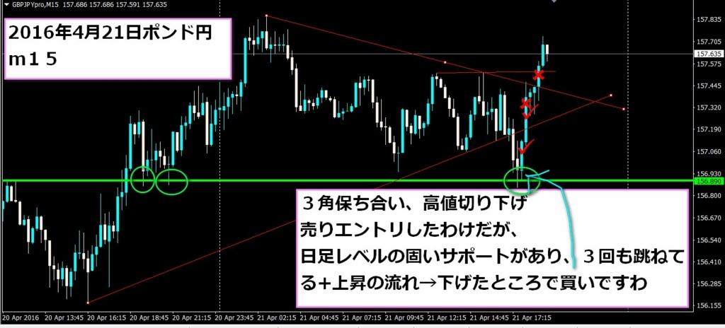 f:id:kamogawa00:20160421192800j:plain