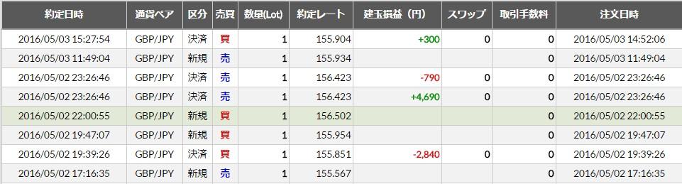 f:id:kamogawa00:20160504035414j:plain