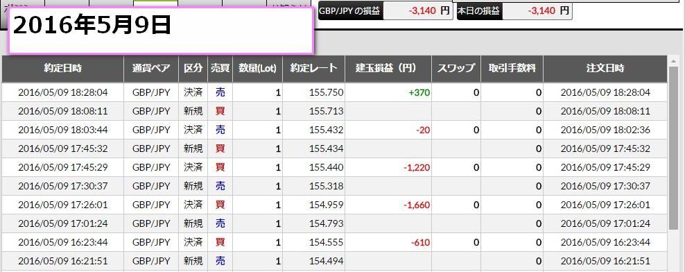 f:id:kamogawa00:20160509200008j:plain