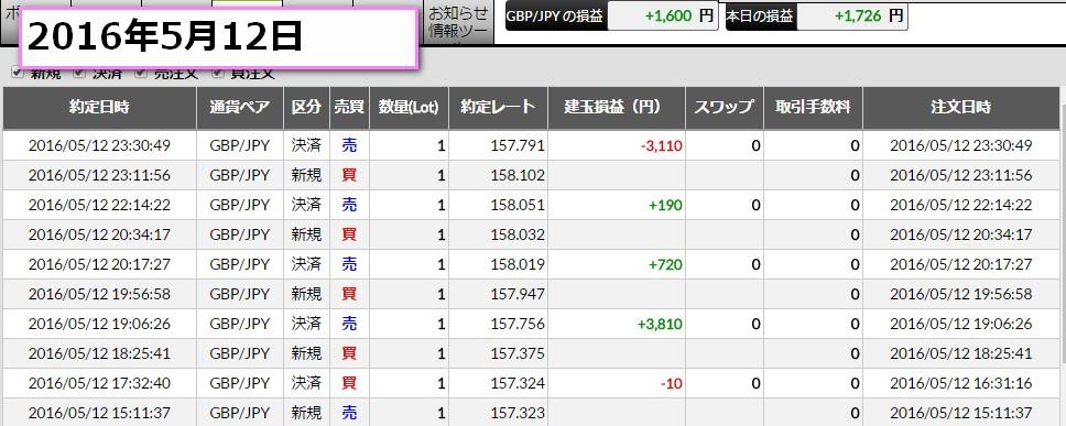 f:id:kamogawa00:20160513003726j:plain