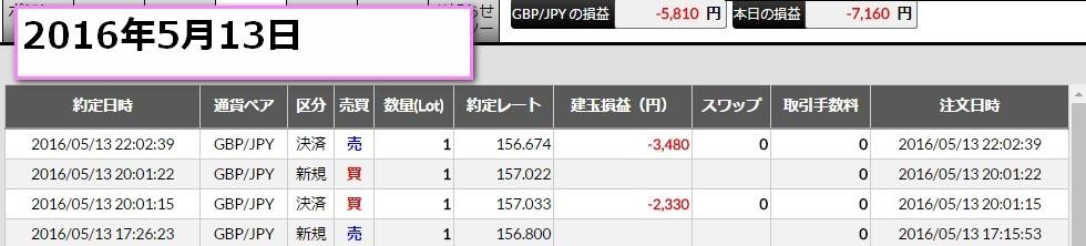 f:id:kamogawa00:20160513223209j:plain