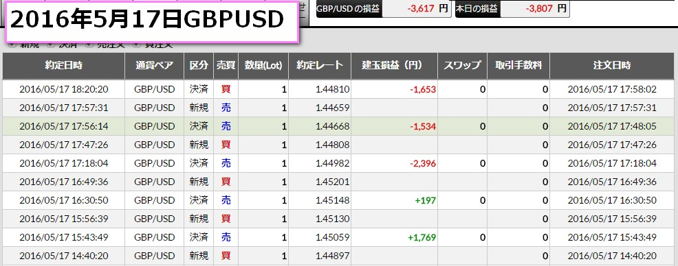 f:id:kamogawa00:20160517190453j:plain