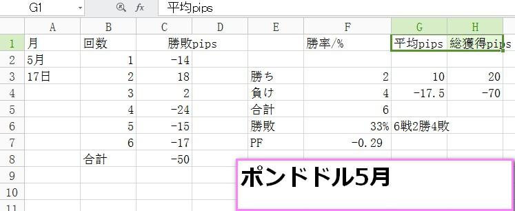 f:id:kamogawa00:20160518021115j:plain