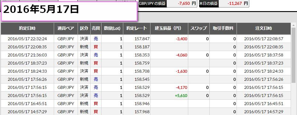 f:id:kamogawa00:20160518025120j:plain