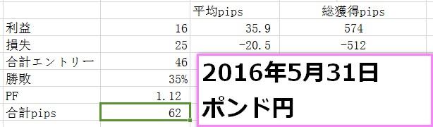 f:id:kamogawa00:20160531230038j:plain