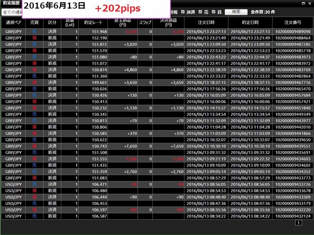 f:id:kamogawa00:20160614000206j:plain