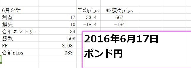f:id:kamogawa00:20160618055210j:plain