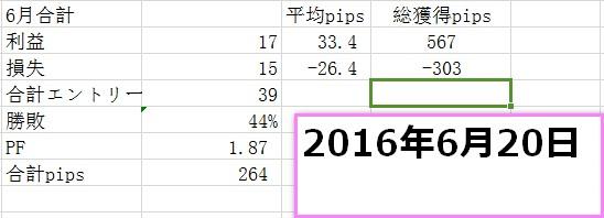 f:id:kamogawa00:20160620161710j:plain