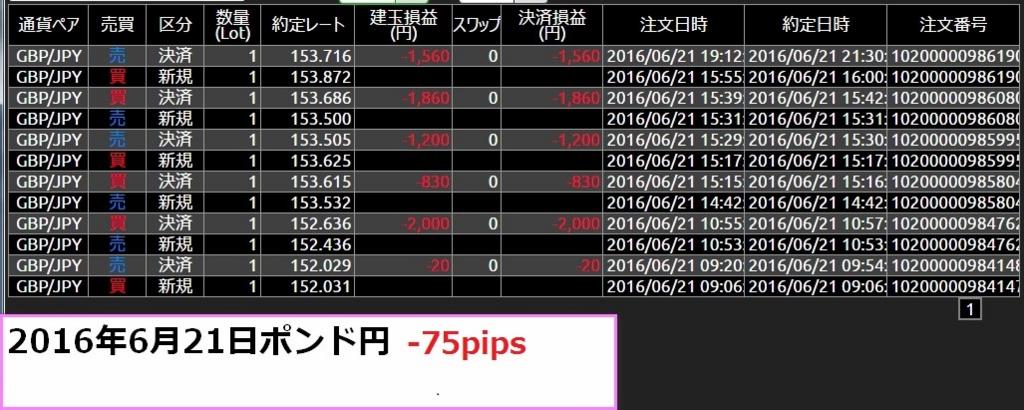 f:id:kamogawa00:20160622004921j:plain