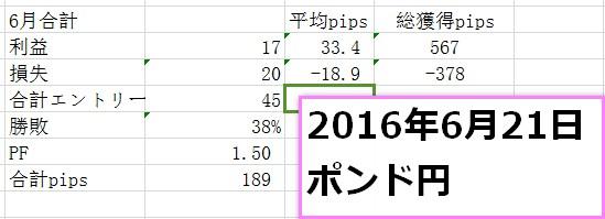 f:id:kamogawa00:20160623020928j:plain
