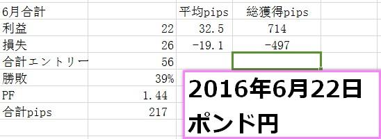 f:id:kamogawa00:20160623021150j:plain