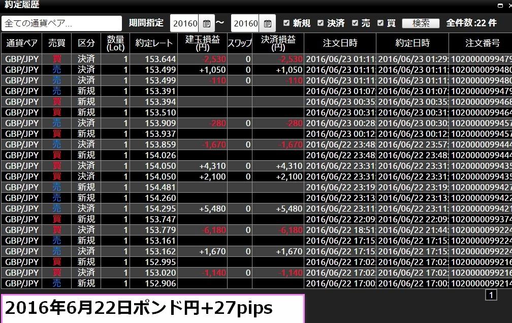 f:id:kamogawa00:20160623030559j:plain