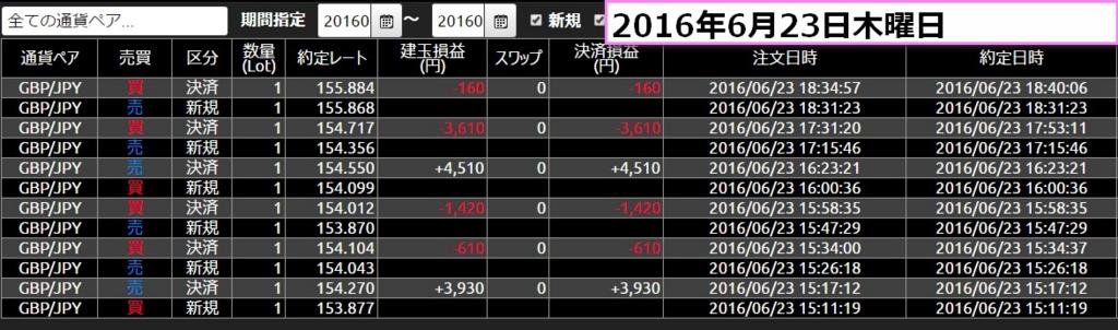 f:id:kamogawa00:20160630222825j:plain