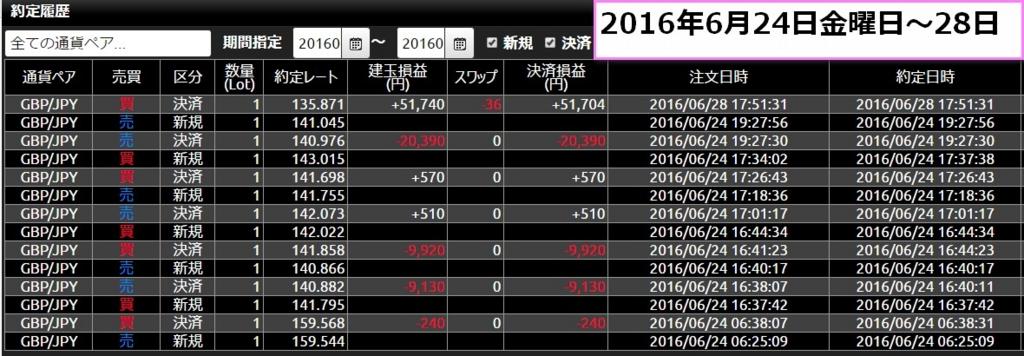 f:id:kamogawa00:20160630222828j:plain