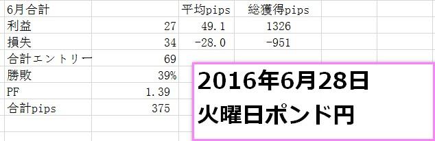 f:id:kamogawa00:20160630222835j:plain