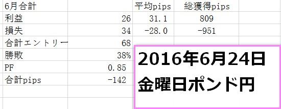 f:id:kamogawa00:20160630222837j:plain