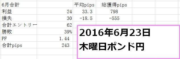 f:id:kamogawa00:20160630222839j:plain