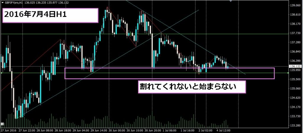 f:id:kamogawa00:20160706044123j:plain