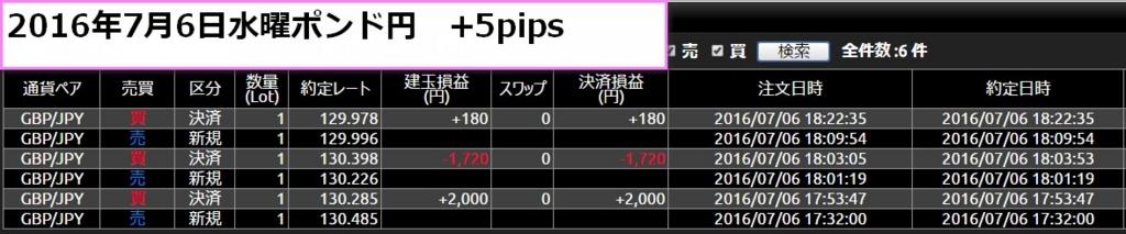 f:id:kamogawa00:20160708031305j:plain