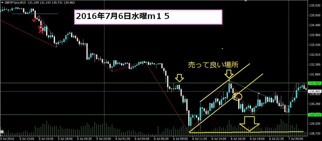 f:id:kamogawa00:20160708031325j:plain