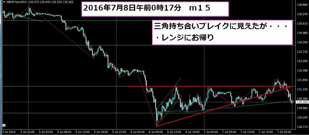 f:id:kamogawa00:20160708151737j:plain