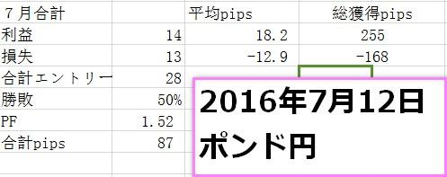 f:id:kamogawa00:20160713014400j:plain