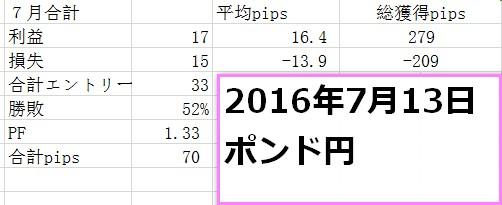 f:id:kamogawa00:20160714023745j:plain