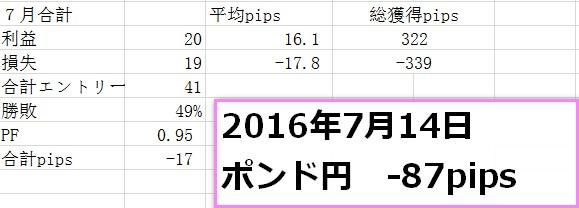 f:id:kamogawa00:20160714234346j:plain