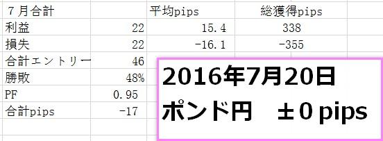 f:id:kamogawa00:20160720040725j:plain