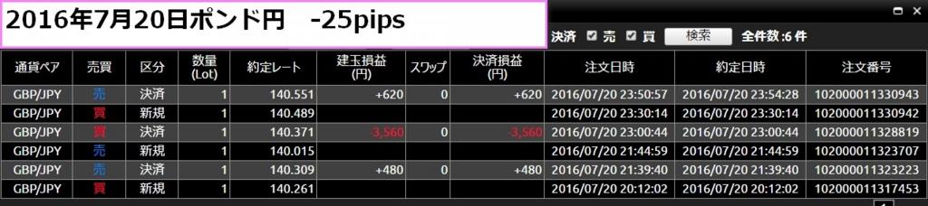 f:id:kamogawa00:20160721051458j:plain