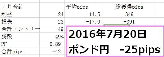 f:id:kamogawa00:20160721051500j:plain