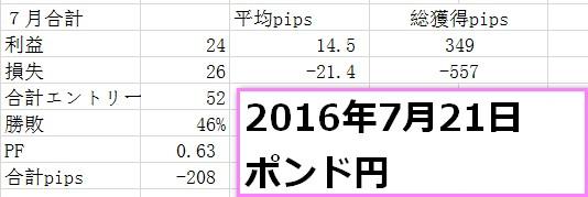 f:id:kamogawa00:20160722011502j:plain
